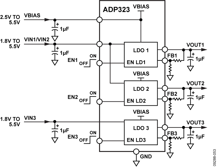 ADP322