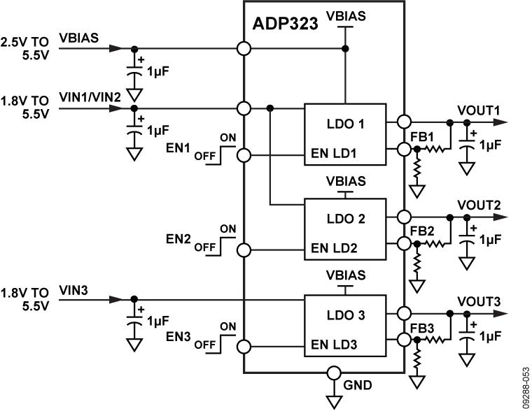 ADP323