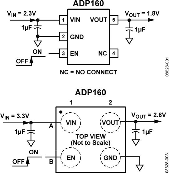 ADP160