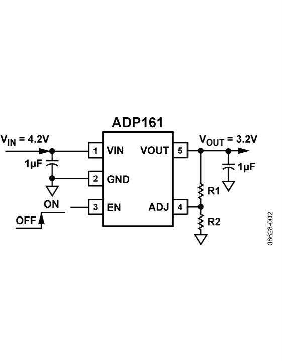 ADP161