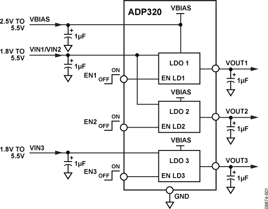 ADP320