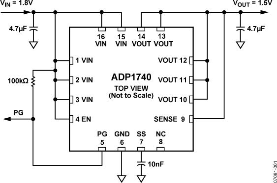 ADP1740