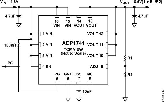 ADP1741
