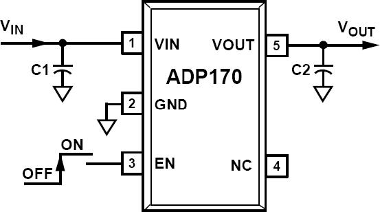 ADP170