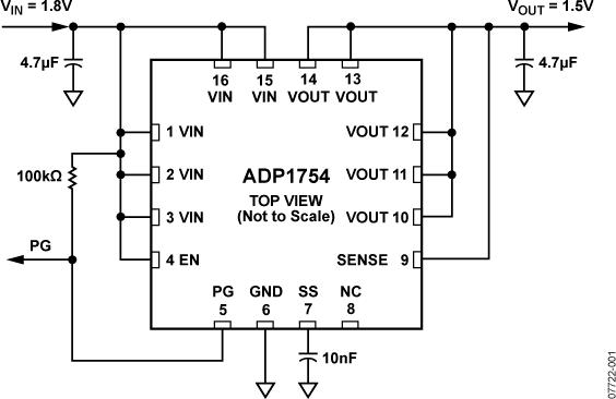 ADP1754