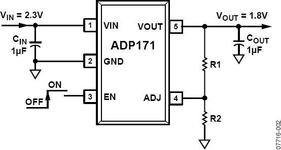 ADP171