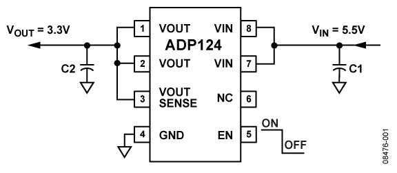 ADP124