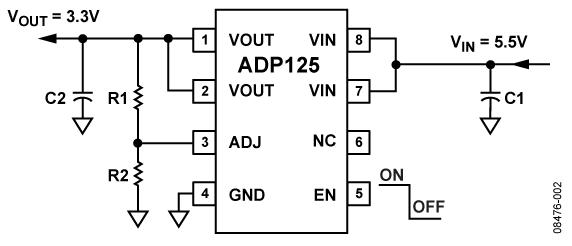 ADP125