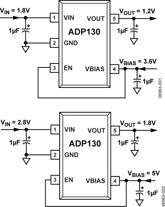 ADP130