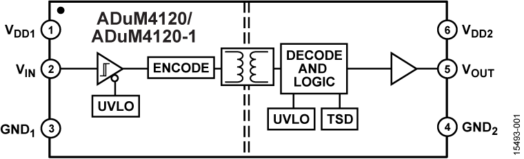 ADuM4120-1