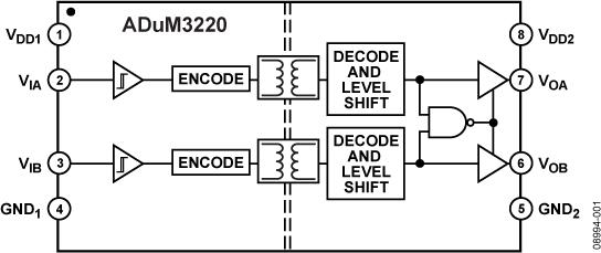 ADUM3220