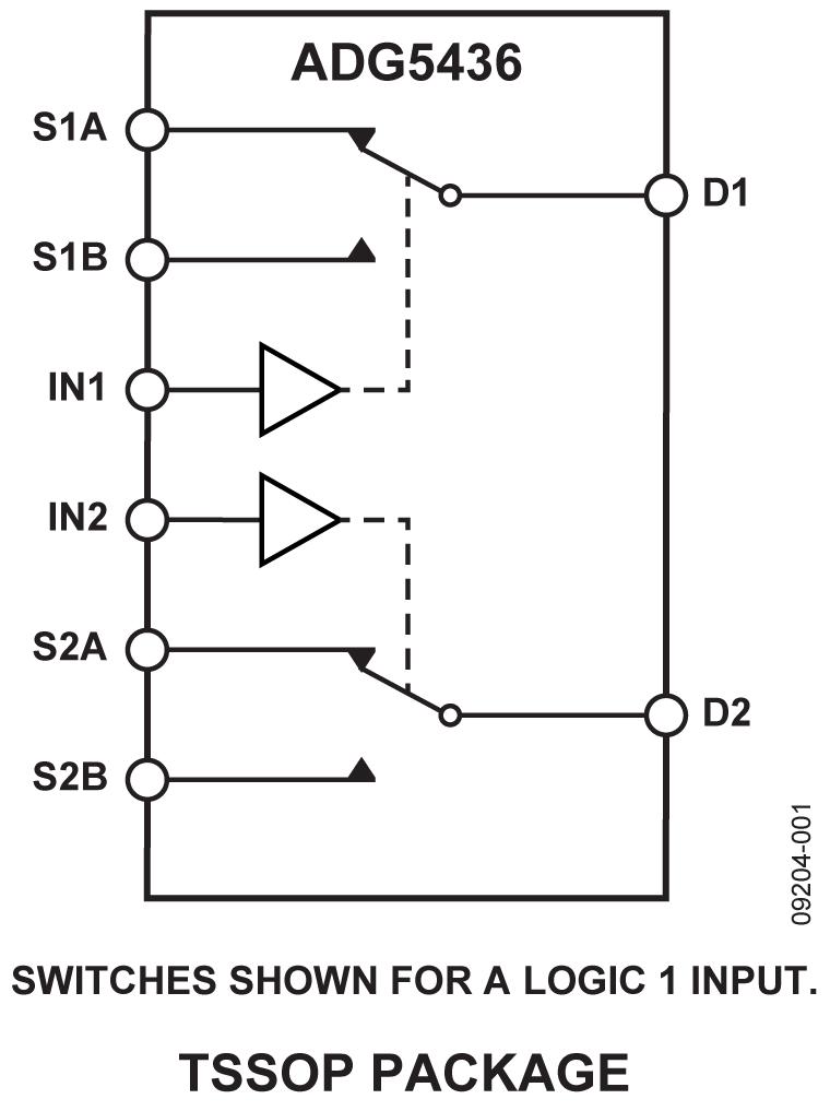 ADG5436
