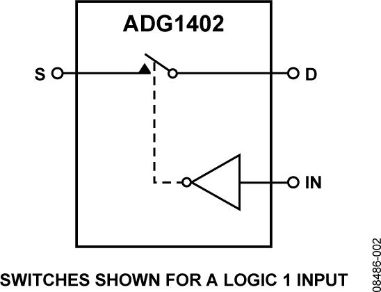 adg1402