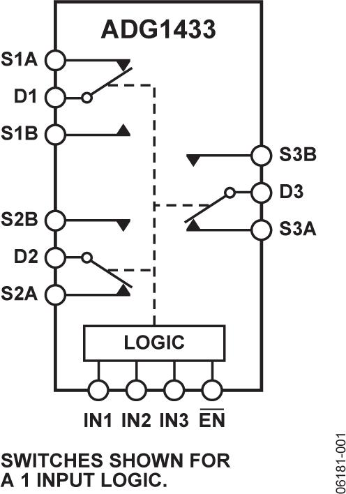 ADG1433