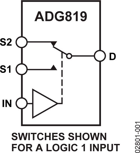 ADG819