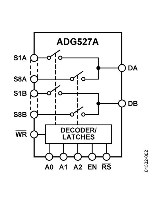 ADG527A
