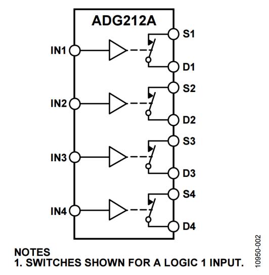 ADG212A