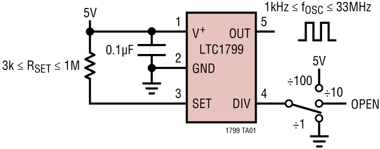LTC1799