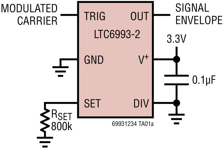 LTC6993