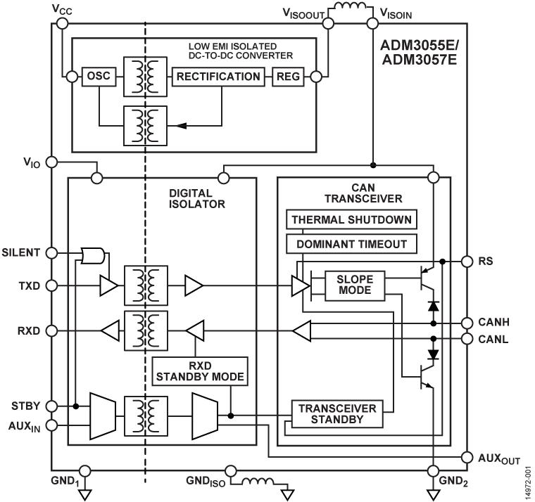ADM3057E