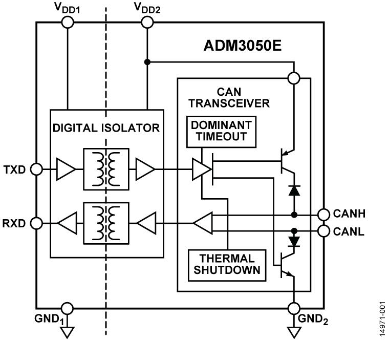 ADM3050E