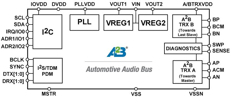 AD2403