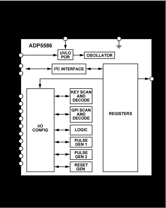 ADP5586