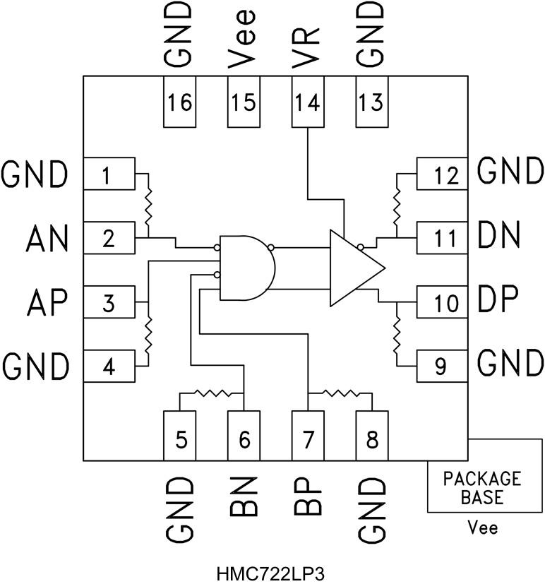 HMC722LP3E