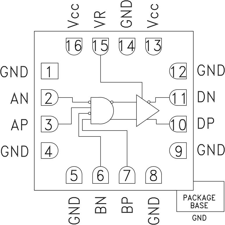 HMC746