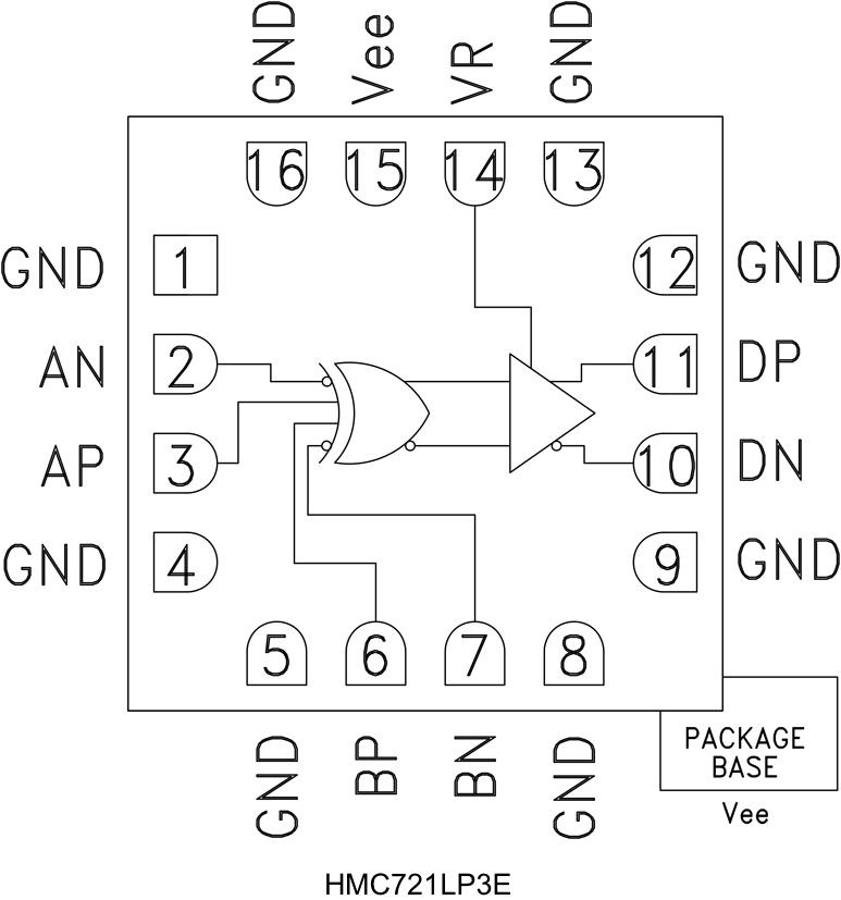HMC721LP3E
