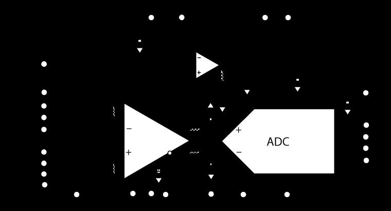 ADAQ4003