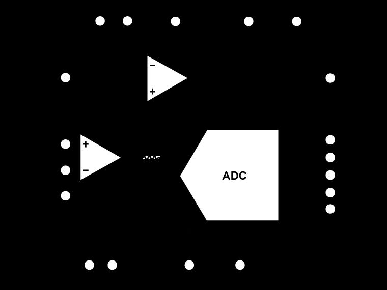 ADAQ7980