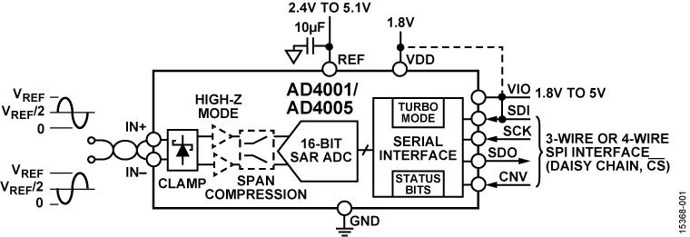 AD4005