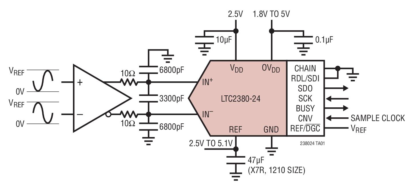 LTC2380-24