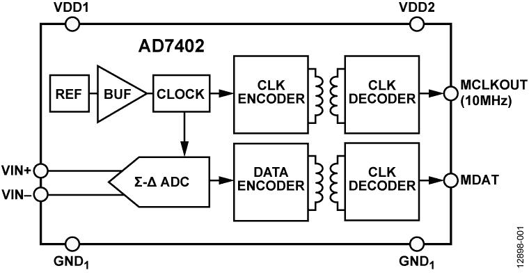 AD7402