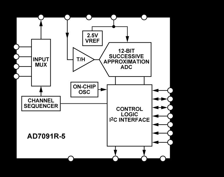 AD7091R-5