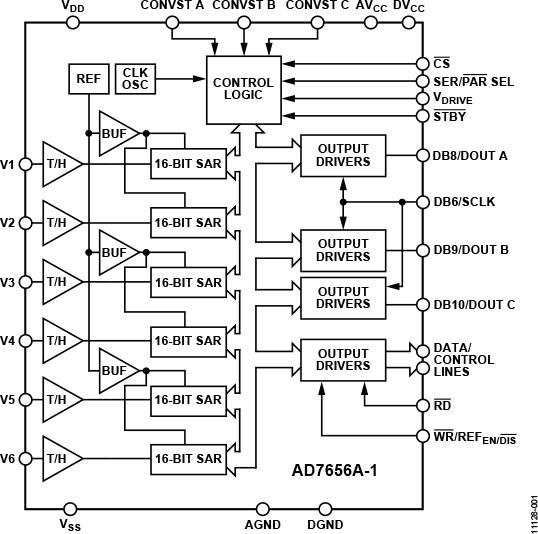AD7656A-1