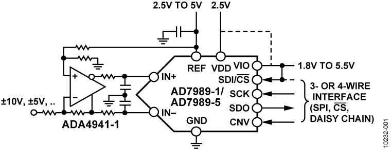 AD7989-5