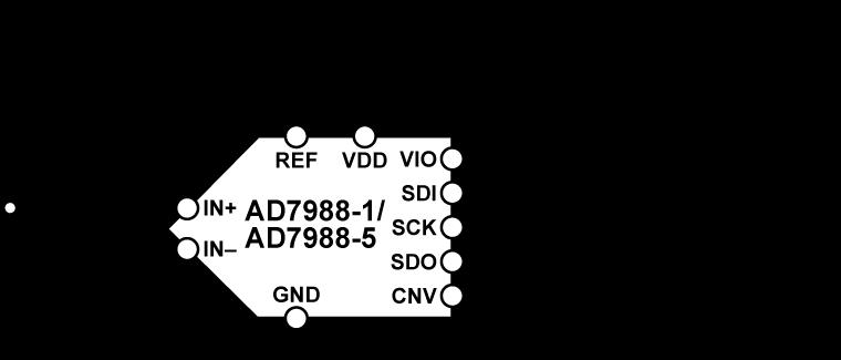 AD7988-1