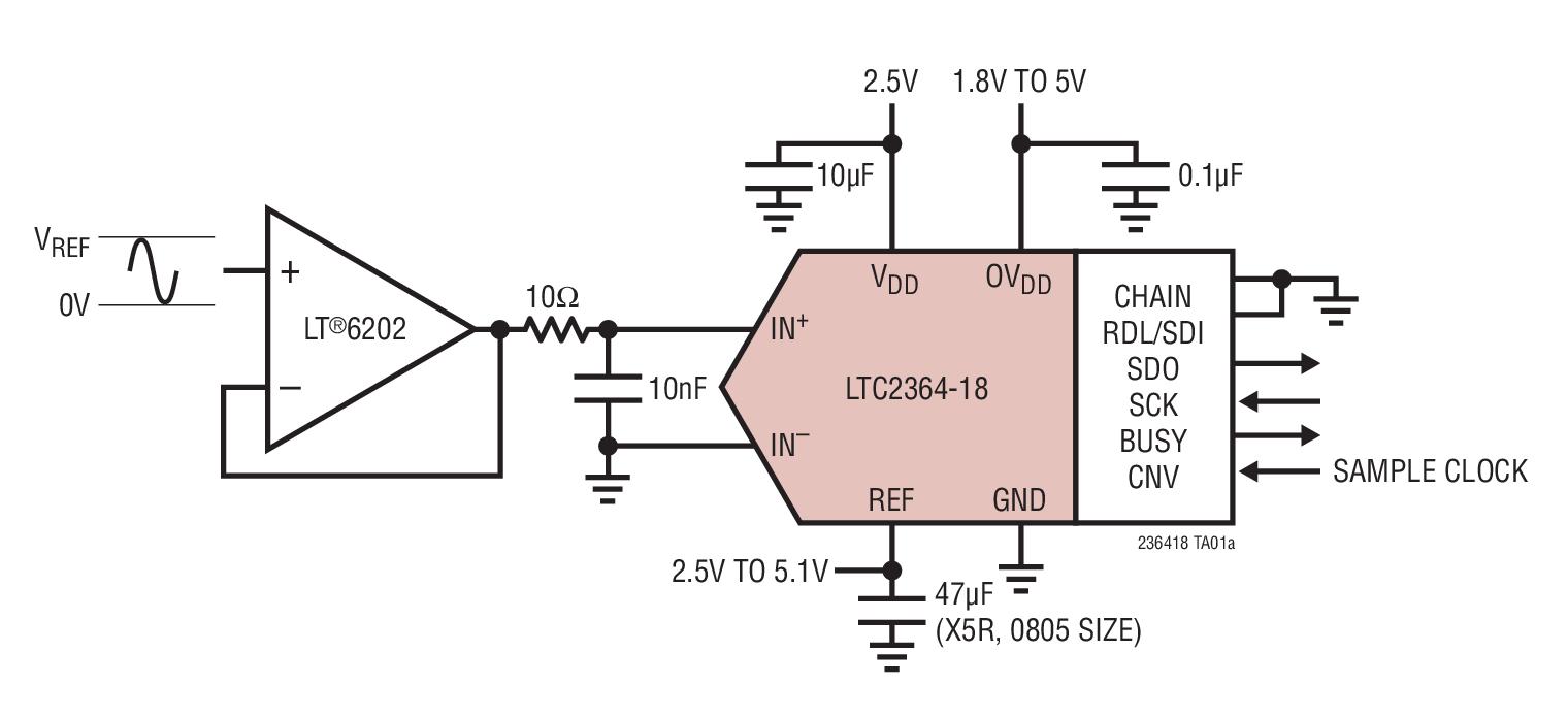 LTC2364-18