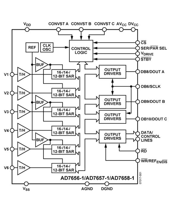 AD7658-1