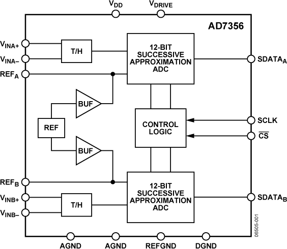 AD7356