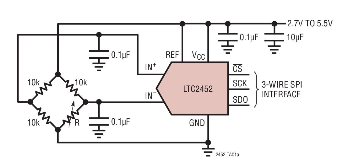 LTC2452