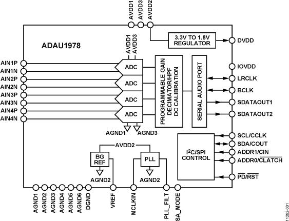 ADAU1978