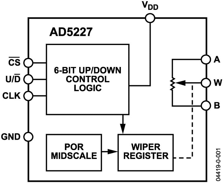AD5227