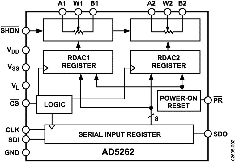 AD5262