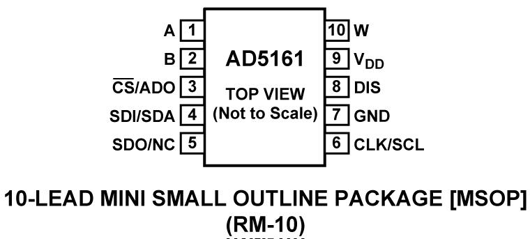 AD5161