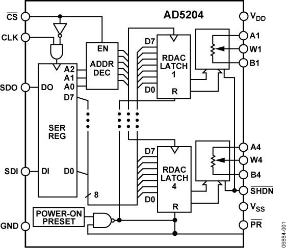 AD5204