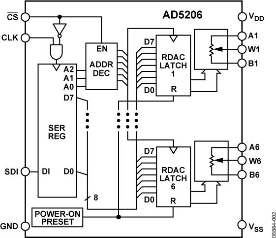 AD5206