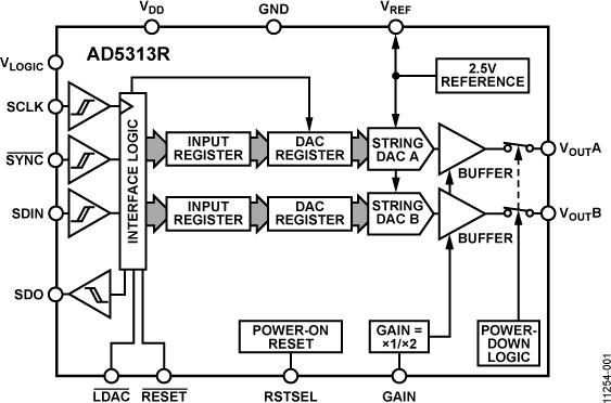 AD5313R